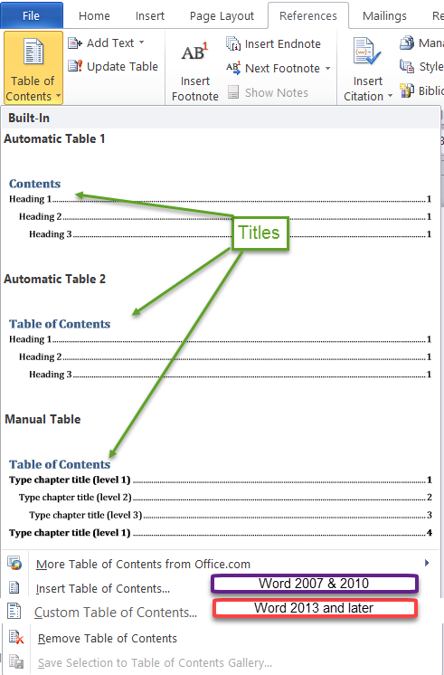Complex Documents - Microsoft Word Intermediate User's Guide - Table