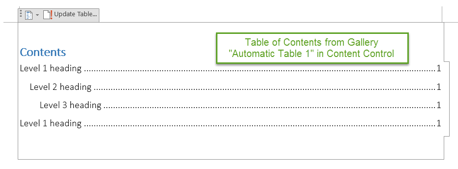 Thesis table of contents for Underline the table